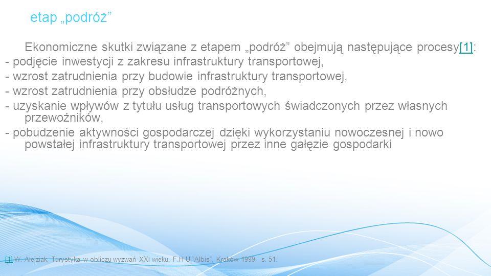 """etap """"podróż Ekonomiczne skutki związane z etapem """"podróż obejmują następujące procesy[1]:"""